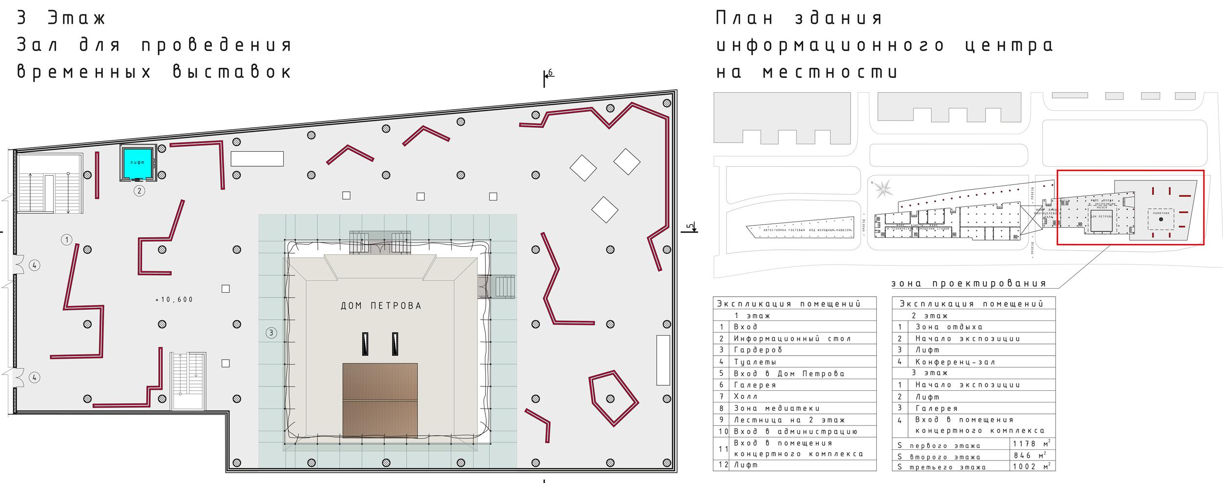 Экспозиция музея. схема